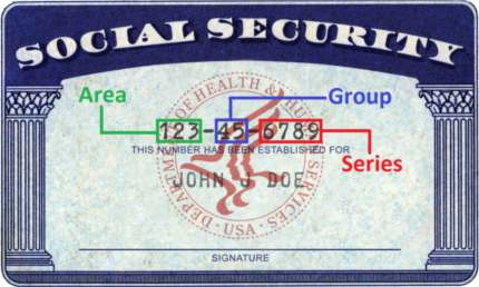 Pointers To Secure Yourself Against Identity Theft