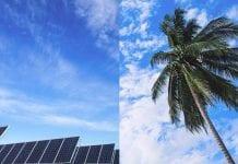 climate smart zone