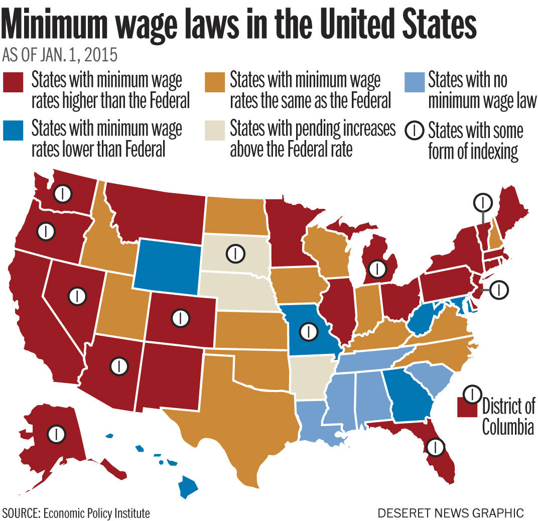What is the minimum wage