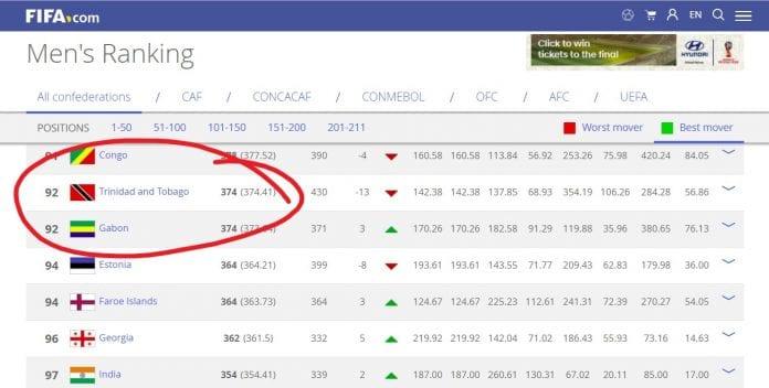 T&T FIFA rankings